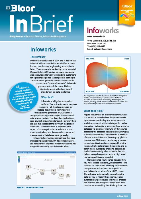 InfoWork